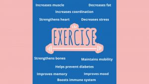 Exercise is medicine chart